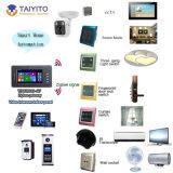 Automatização Home esperta de Domotica do controlador do APP no sistema da automatização Home