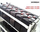 Système solaire avec des côtés de batterie d'énergie solaire de recul de batterie