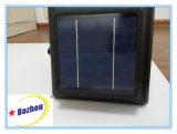 Qualitäts-helle Solarleuchte