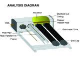 Calentador solar de la nueva del diseño 2016 presión partida del tubo de cristal