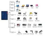 De draagbare Batterij hoog-Efficiancy Grote Powerbank van de Levering van de Macht 20000mAh voor Laptop DV #Pwh-BS-A01A