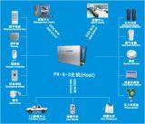 Industria GSM o sistema de alarma Hone (pH-G-3)