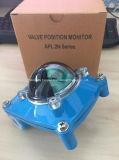 Pneumatischer Stellzylinder-Begrenzungsschalter-Kasten