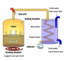 Destilador puro del agua del pequeño aún del crisol destilador del agua