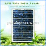 poly panneaux solaires économiseurs d'énergie renouvelables de la haute performance 90W