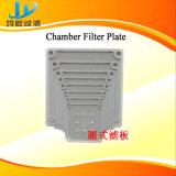 Plaat van de Filter van de Kamer van het Membraan van de hoge druk de Rubberpp