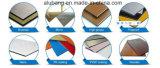 Comitato composito di alluminio rivestito Nano di PVDF