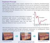 Bewegliche nichtinvasive Ader-Gefäßabbau-Schönheits-Gerät Laser-980nm mit gutem Effekt