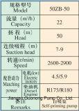 Насос 50ZB-50 водопотребления для орошения
