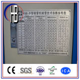 Máquina que prensa Techmaflex del Ce de la potencia del Finn del manguito automático de la ISO