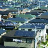 Solar Energyシステム