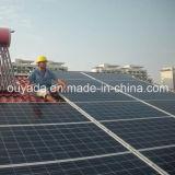 Het Systeem van de Zonne-energie