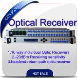 CATV 1550nm Fiber Optical Receiver O-Agc 2 Outputs Optic Node
