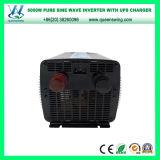 DC12/24/48V AC220/110V 5000W UPSの純粋な正弦波力インバーター(QW-P5000UPS)