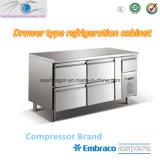 Tipo gabinete das gavetas do Refrigeration com o compressor de Italy Embraco