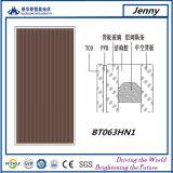 中国からの熱い販売の薄膜のモジュール