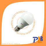 Ampola do diodo emissor de luz