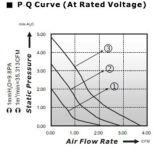 Охлаждающий вентилятор DC 12V миниый для СИД