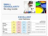 Sublimación de neón a granel/sublimación ordinaria de la tinta del color para los deportes uniformes