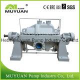 Doublure en plastique non corrosif Pompe chimique centrifuge