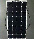 お買い得価格の半適用範囲が広い太陽電池パネル100W 18Vの太陽モジュール