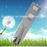 Indicatore luminoso di via solare del giardino di IP65 LED con 5 anni di garanzia