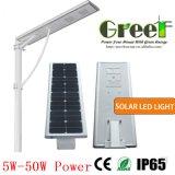 indicatore luminoso solare di 15W LED per uso della strada e della via