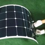 Transparentes Haustier lamellierter Sunpower halb flexibler Dünnfilm-Sonnenkollektor 100W