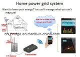 Unità del video di energia di potere