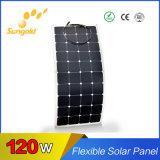 El panel solar flexible flexible 120W de la eficacia alta
