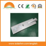 (HM-1220L) Alumbrado la mejor calidad precio 15V30W solar con paneles solares