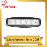 Heiße nicht für den Straßenverkehr LED Arbeits-Lampe des Verkaufs-18W