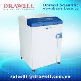 Alimentação automática da água e Sterilizer refrigerando rápido com função de secagem