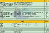 AG Bz014 Multi-Parameter 참을성 있는 모니터 12.1 인치