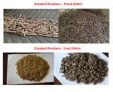 La madera de múltiples funciones del precio bajo granula el molino