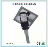 Design unico 6W LED Solar Motion Sensor Street Light