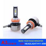 Bombilla LED de iluminación LED de 20W 2600lm 9006 Auto faros, lámparas de los faros LED