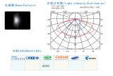 LED Street Light/Lamp Module Lens con 28 (4*6) LED di Seoul 4040 (4D Polarized Light)