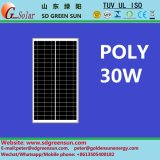 12Vシステムのための18V 30Wの多太陽電池パネル(2017年)