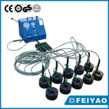 Noix hydraulique de prix usine