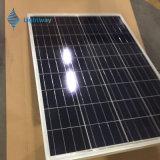 Poly panneau solaire solaire de la pile 35W de haute performance