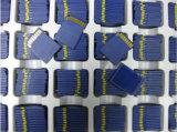 128MB-64GB Karten-Kamera-Speicher-Karten-grelle Karte Ableiter-codierte Karte Ableiter-Karte