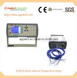 GSM 온도 데이터 기록 장치 (AT4532)