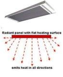 Réchauffeur radiant infrarouge noir de Puyang 1200W