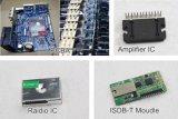 Cr-v 2 LÄRM Auto DVD mit BT USB ISDB Vmcd