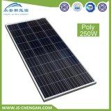 panneau solaire de poly module solaire cristallin approuvé de la CE de 60W TUV