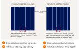 Panel solar más nuevo 6bb el mono 320W de Morego 330W 335W
