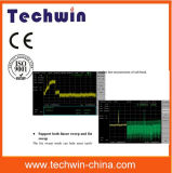 Techwin Analyseur de spectre de fréquence Tw4950