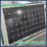 Prezzo competitivo mono Panelmodules solare cristallino con l'alta qualità
