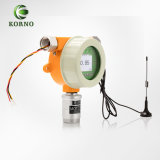 LED-Bildschirmanzeige-Onlinewasserstoff-Sulfid-Gas-Detektor (H2S)